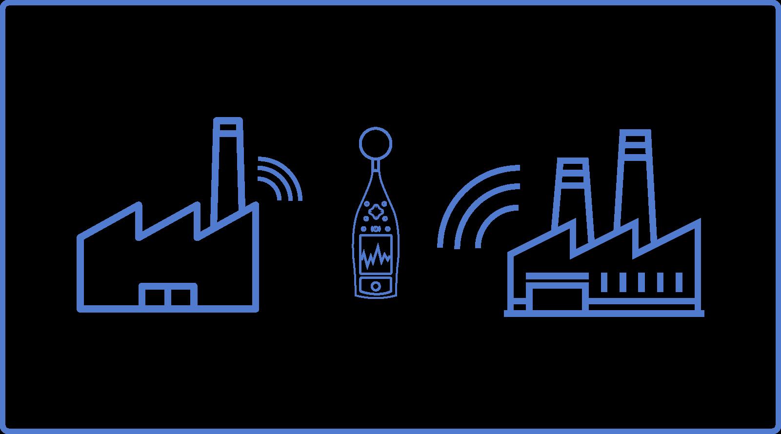 Monitoramento-ruido-direcional